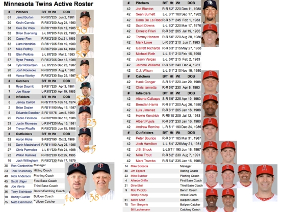 Angels-Twins Roster JRD