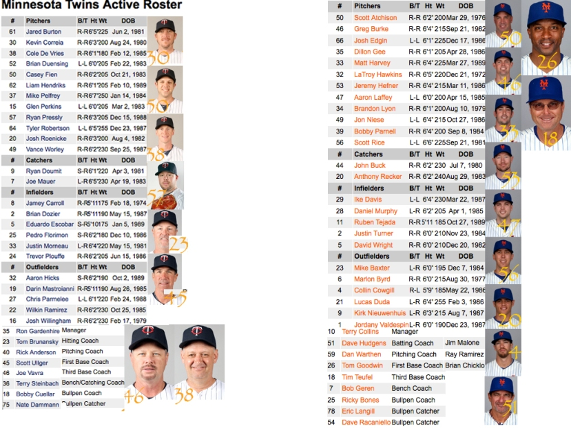 Twins-Mets Roster